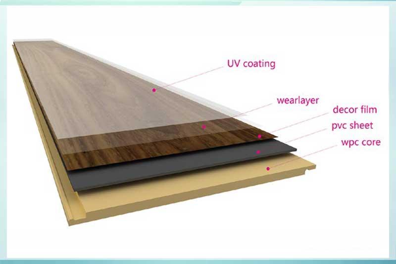 Engineered Vinyl Tile